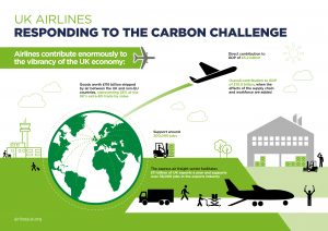 airlines-uk-carbon_infographic_airlinecontribution_highresolution