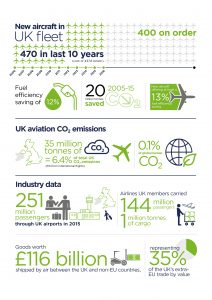 airlines-uk-carbon_infographic_report_highresolution